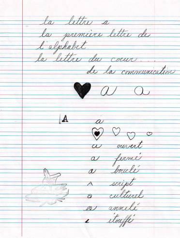 En graphologie la lettre ( a ) minuscule se veut un témoin de notre affectivité.