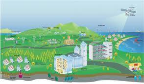 EDF inaugure Concept grid pour expérimenter les « smart grids »