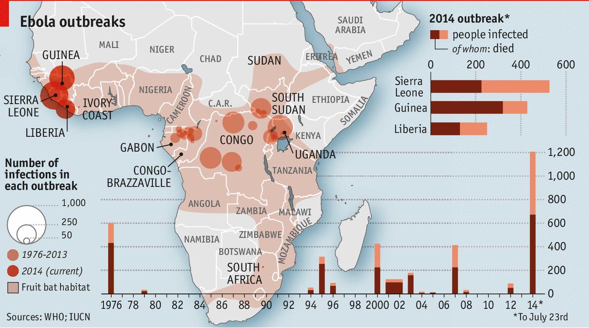 La crise EBOLA frappe l'Afrique