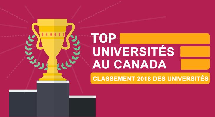 Les 10 meilleures universités au Canada