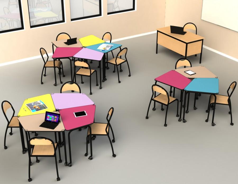 Pourquoi les mobiliers scolaires sont importants?