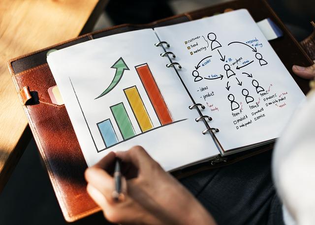 Concevoir un business plan avant de créer votre entreprise