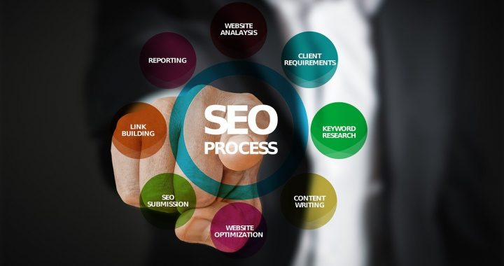 Comment faire pour créer des contenus SEO efficaces ?